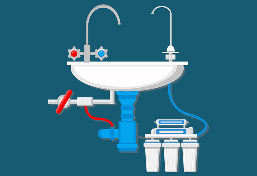 The Good and Bad of a Reverse Osmosis System